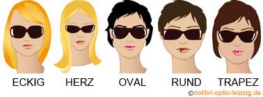 Fünf verschiedene Gesichtsformen und Brillentypen