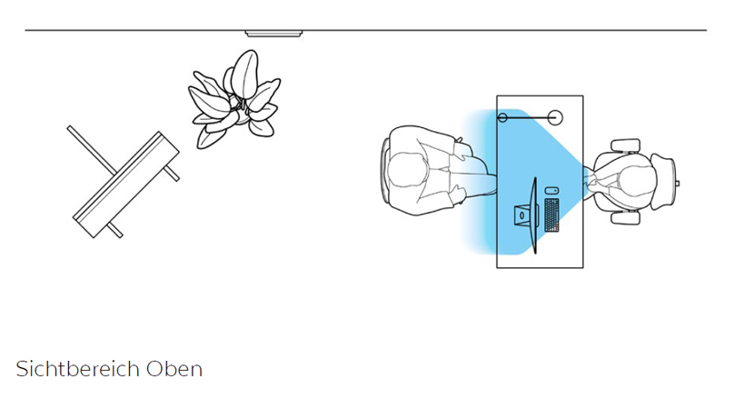 sichtbereich-monitor-oben_1_colibri-optic