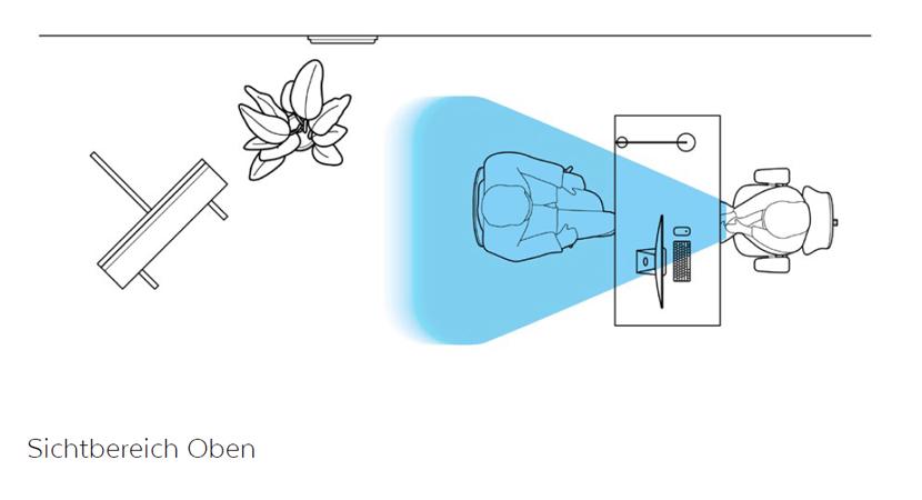 sichtbereich-monitor-oben_2_colibri-optic