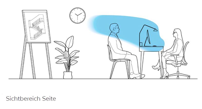 sichtbereich-monitor-seite_2_colibri-optic