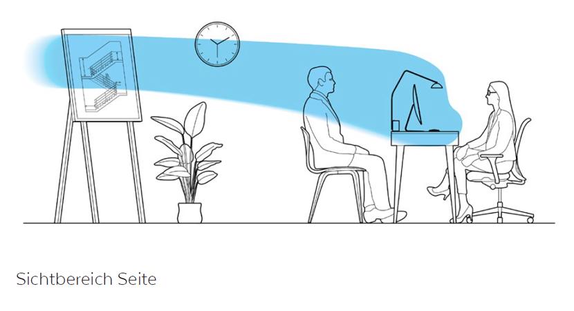 sichtbereich-monitor-seite_3_colibri-optic